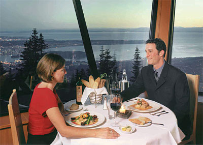 Hospitality Jobs At Grouse Mountain Resort